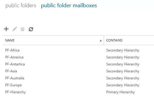 Exchange 2010 to 2013 Migration - Moving Public Folders