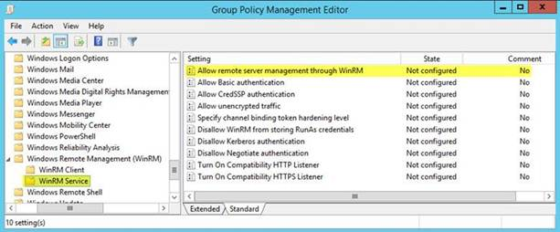 Remote Management with PowerShell (Part 1)